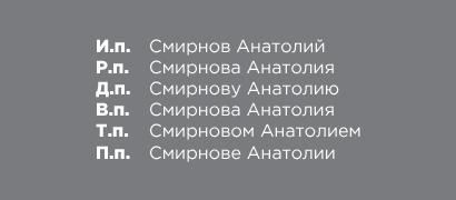 Склонение имени и фамилии для uCoz