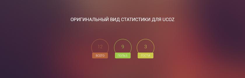 Оригинальный вид статистики для uCoz